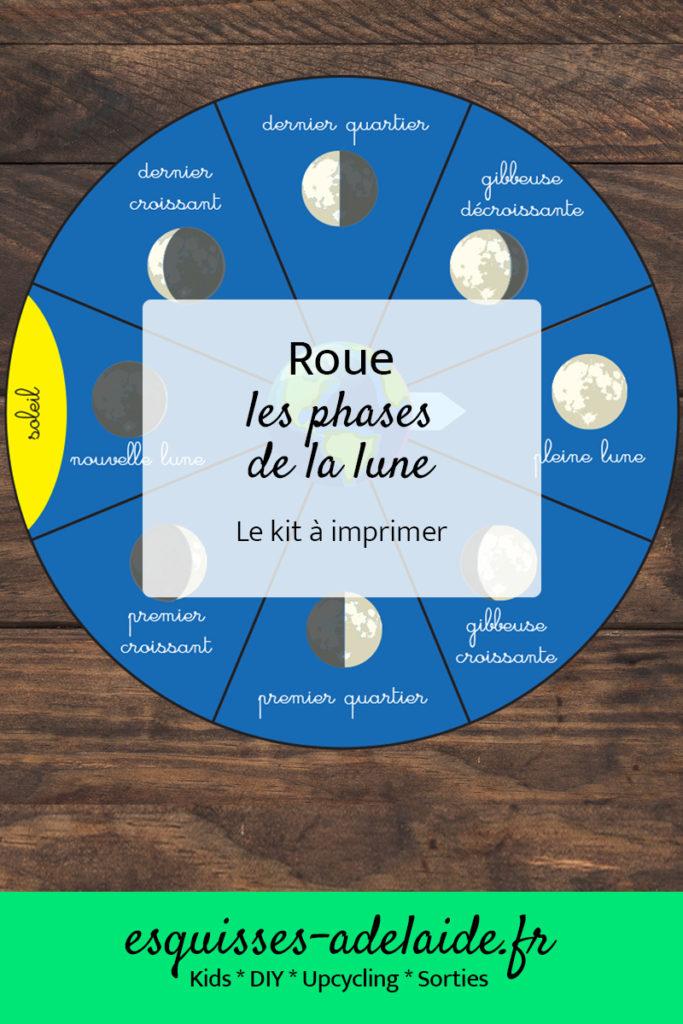 les 8 phases de la lune à imprimer
