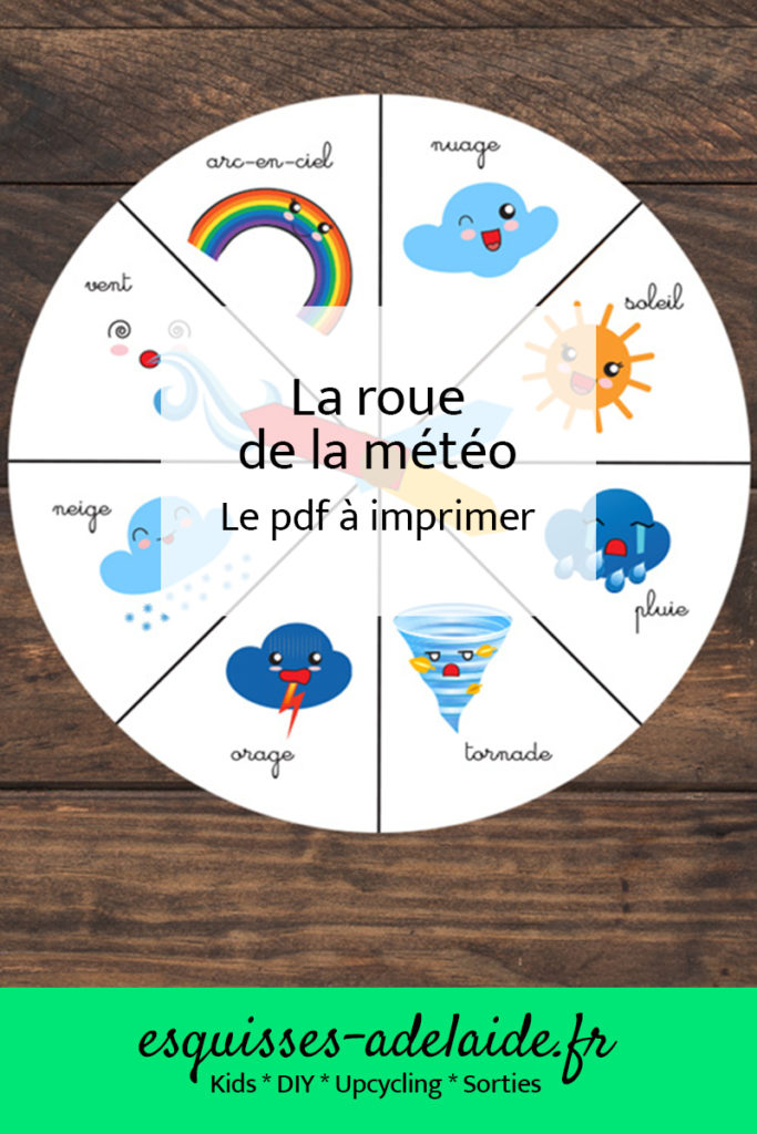 La roue de la météo, le kit à imprimer