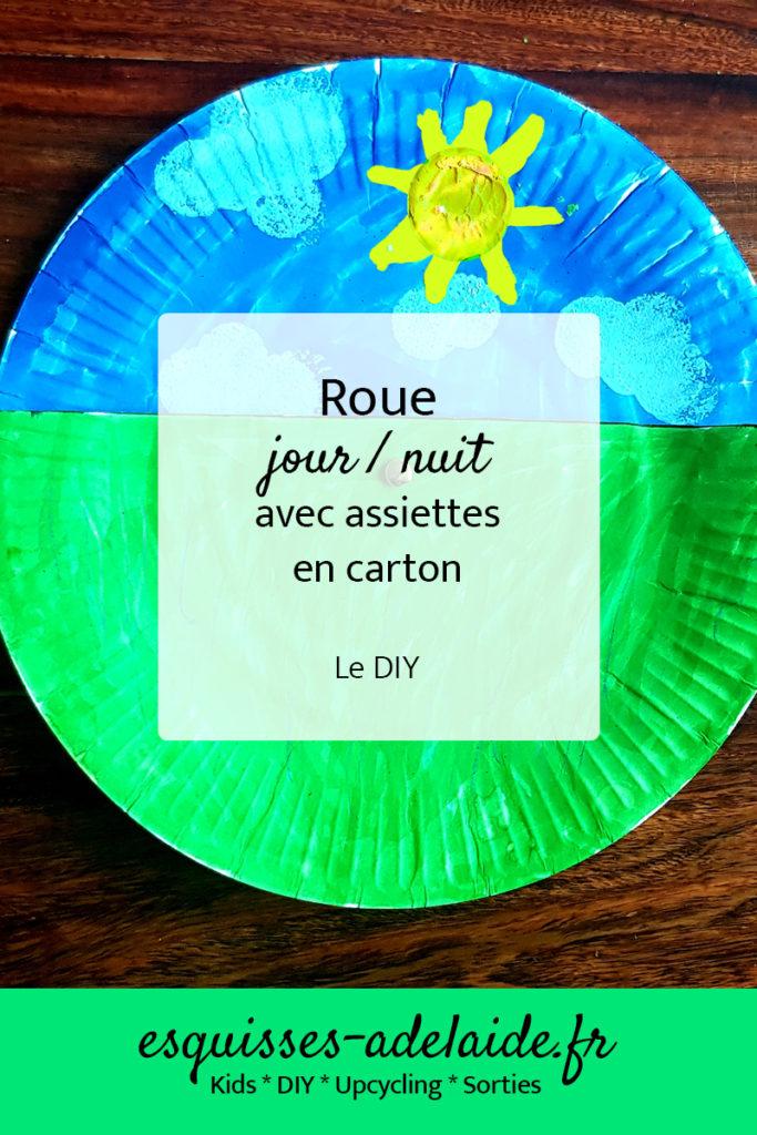 DIY roue jour nuit avec assiettes en carton